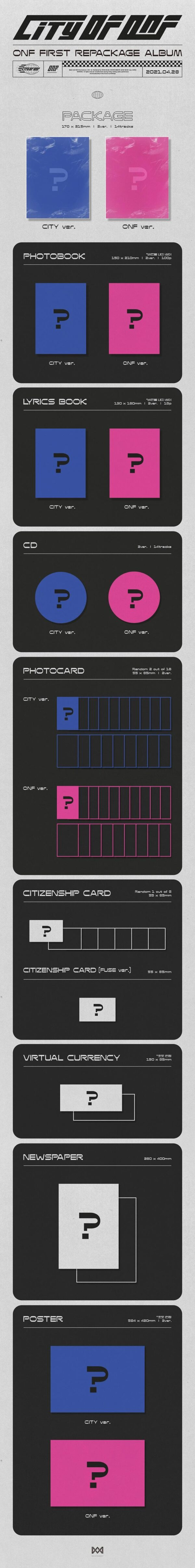 ONF REPACKAGE Album CITY OF ONF Poster