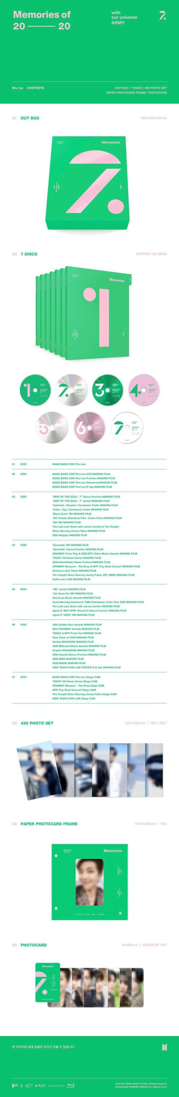 BTS Memories Of 2020 Blu ray 7 DISCOS